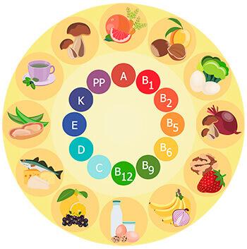 vitamins in food